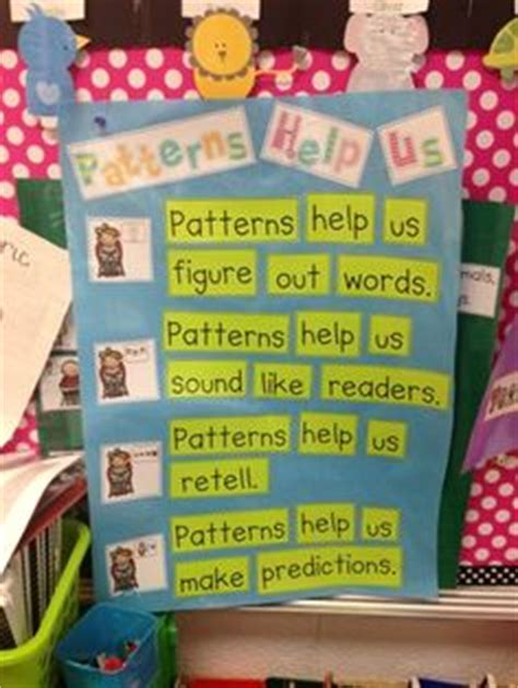 writing pattern books kindergarten 1000 images about maisa reading units on pinterest