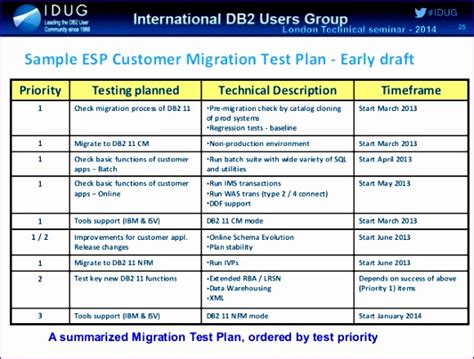 8 Testing Plan Template Excel Exceltemplates Exceltemplates Migration Plan Template Excel