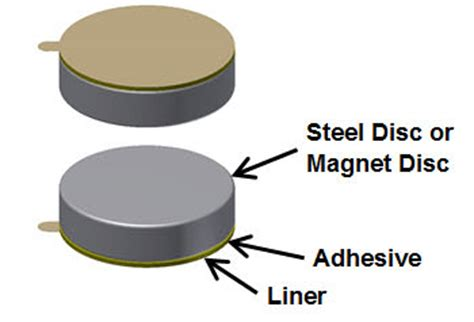 Adhesive Backed Magnets For Cabinet Doors - adhesive backed neodymium magnets dura magnetics usa