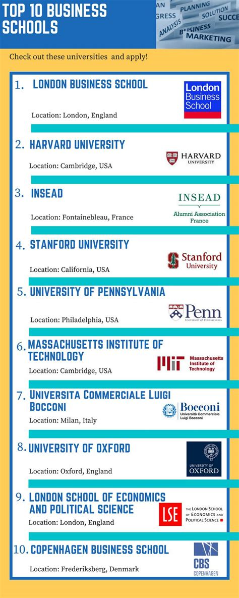 Top Mba Rankings Qs by Business Studies Find Courses Universities