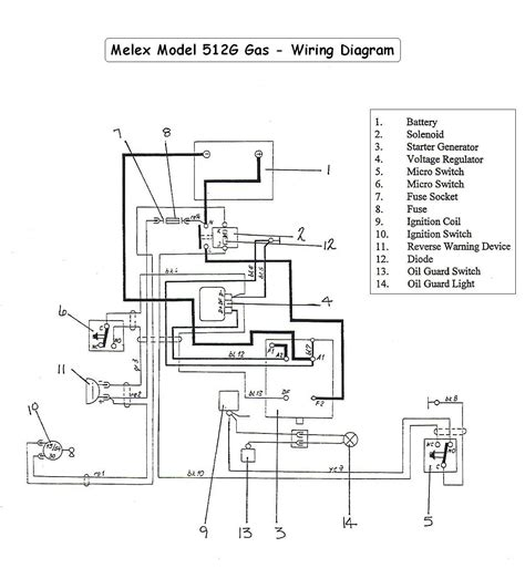 yamaha golf wiring diagram wiring diagram with description