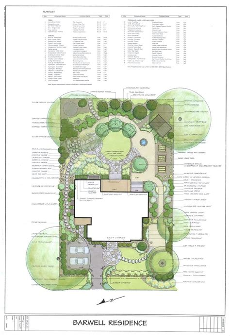 Landscape Design Planner Top 25 Best Landscape Plans Ideas On Privacy