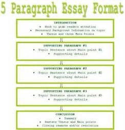 5 Paragraph Essay Exle by Five Paragraph Essay Format Oxford Tutorials