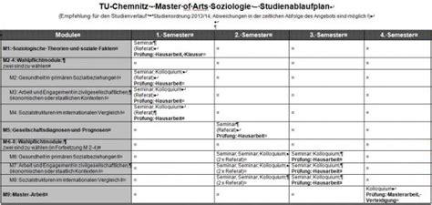 Chemnitz Bewerbung Master master quot soziologie quot studium institut f 252 r soziologie
