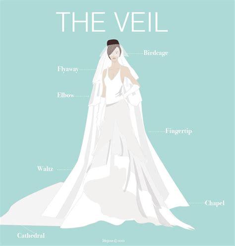 Short and Sweet Veils   BridalGuide