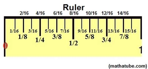 printable ruler with fractions measurements on it this may be the greatest thing i ve ever pinned how to
