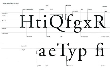 typography test typography monday april 4 test your font parts
