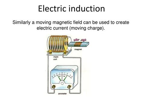 induction of electric and magnetic fields ppt fmri methods lecture2 mri physics powerpoint presentation id 4270873