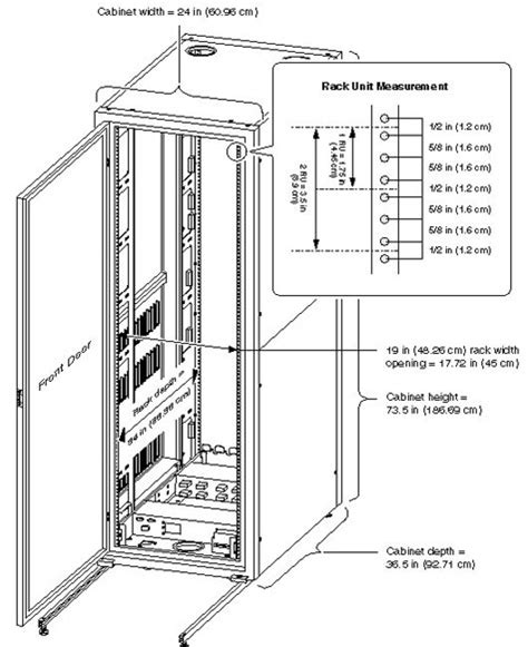 1u Rack Dimensions Standard by What Is 1u Webopedia Definition