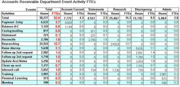 fte calculation template fte calculation template bestsellerbookdb