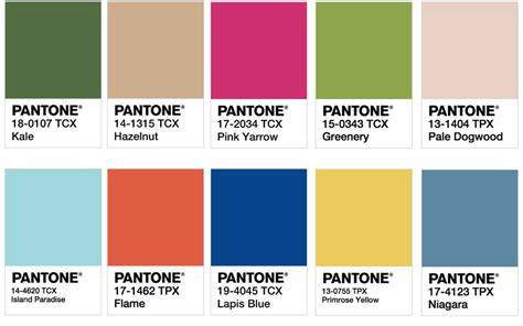 pantone fashion colors 2017 2017 color trend predictions stellar nine design