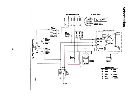 toro zero turn wiring diagram pdf wiring diagrams