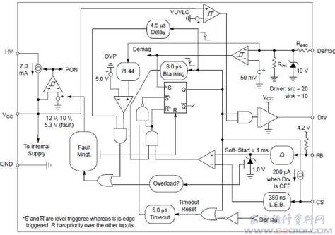 Ncp1207a ncp1207a准谐振模式pwm控制开关电源芯片