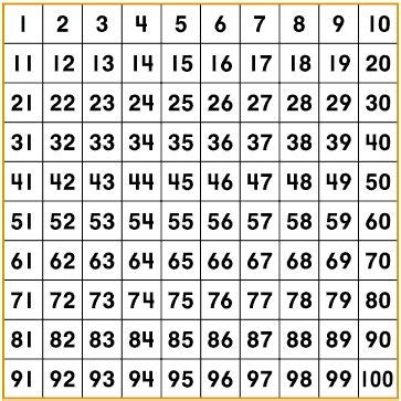 free printable numbers 1 to 100 free printable numbers 1 100 printable printable