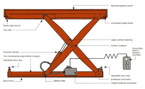 scissor lift table wiring diagram wiring diagram with