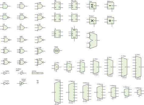 resistor symbol visio resistor symbol in visio 28 images rf microwave wireless analog block diagrams stencils rf