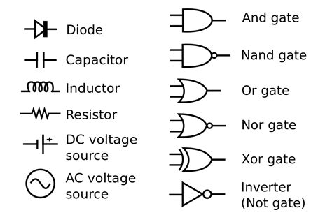 inkscape inductor symbol inkscape inductor symbol 28 images patent us6263694 compressor protection device for