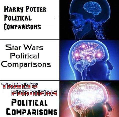 Meme Brain - the art of political comparison expanding brain know