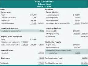 balance sheet example interestingpage