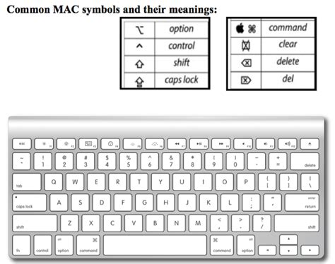 keyboard layout symbol meaning keyboard symbols and meanings gallery