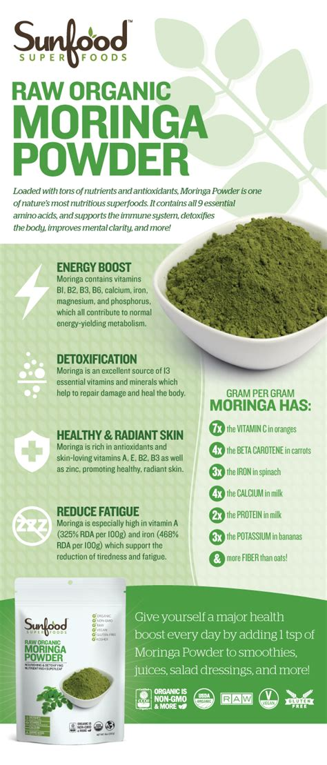 Moringa Detox Recipe by Moringa Powder Benefits Energy Immune Detox Anti