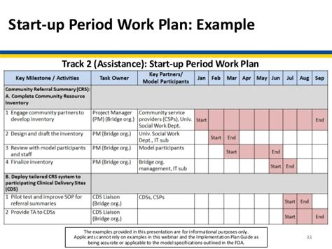 Accountable Plan Template Images Template Design Ideas Accountable Plan Template