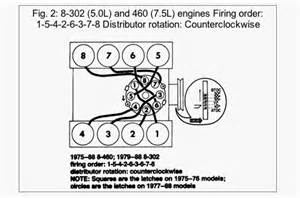 Ford 302 Firing Order What Is The Firing Order For A 1968 Ford 302
