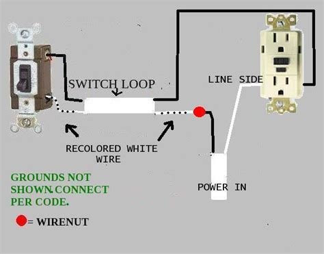ac receptacle with switch wiring wiring diagram schemes