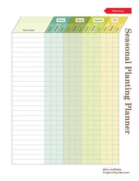 Printable Garden Planner | print this free garden planner gardens garden planner