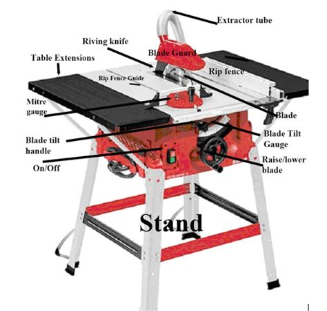 how to use a table saw how to use a table saw woodworking with a table saw