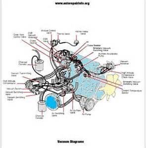 solved i need a diagram for 1998 jeep grand fixya