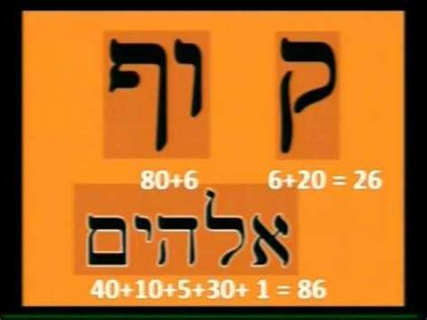 Letter Closing Hebrew Monday June 4 2012 The Hebrew Letter Qoof