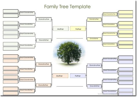 21 Genogram Templates Easily Create Family Charts Family Tree Templates For Microsoft Word
