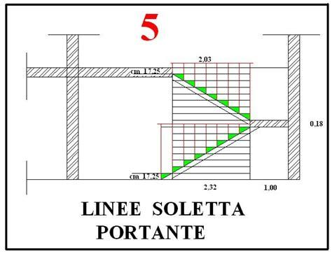 quanto costa una scala interna come calcolare una scala in muratura semplice e comfort