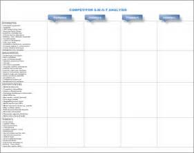 Competitor Comparison Chart Template by Competitive Analysis Template 9 Free Word Excel Pdf