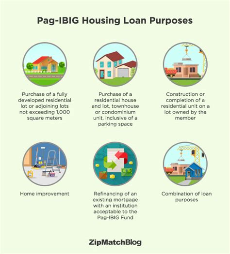 pag ibig house construction loan a step by step guide to the pag ibig housing loan zipmatch