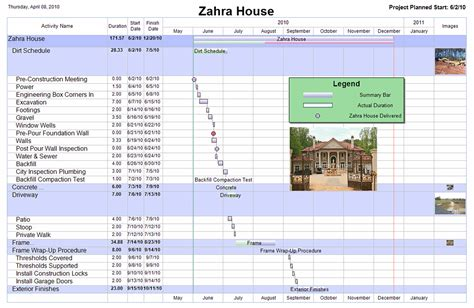 house building project plan template numberedtype