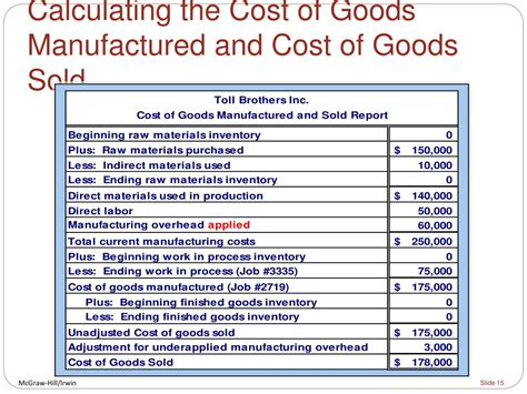 ppt order costing powerpoint presentation id 686498