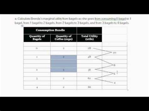 total utility vs marginal utility calculating marginal utility exle from introduction