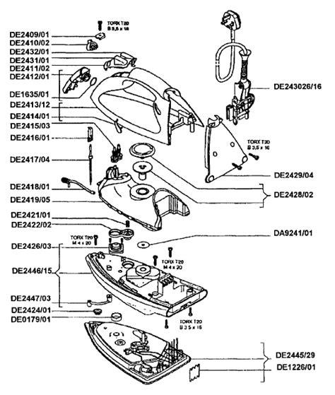 rowenta iron parts diagram rowenta de623b p2 professional small appliance spares