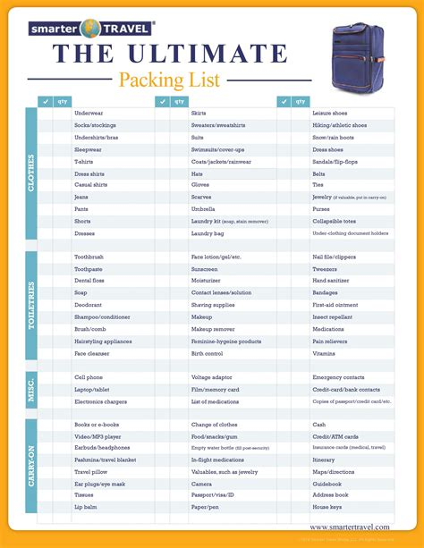 6 family holiday packing list template points of origins