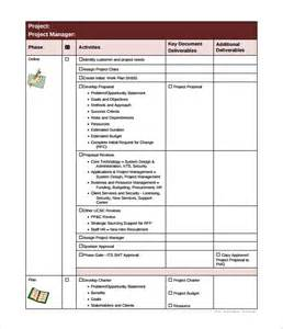 project evaluation checklist template doc 585485 sle project checklist template sle