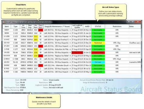 Aircraft Maintenance Tracking Spreadsheet by Aircraft Maintenance Software Free Rimouskois Resumes