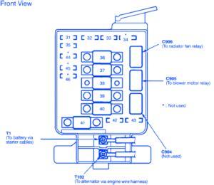 acura zdx   dash fuse boxblock circuit breaker diagram carfusebox