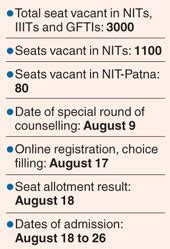 Mba Counselling Seat Vacancy Status by Hundreds Of Seats Vacant For Techies