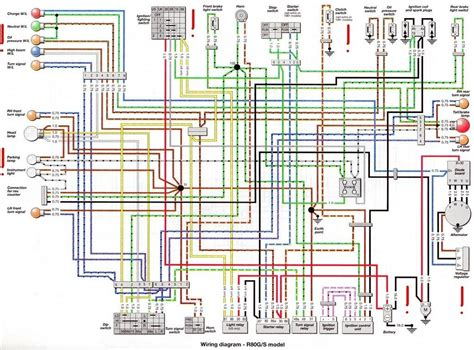 bmw e90 wiring diagram wiring bmw wiring diagrams e90 fuse box and wiring diagram