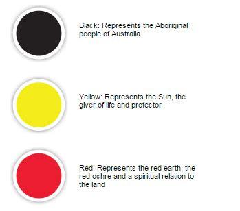 australia flag colors aboriginal flag colours aboriginal flag history