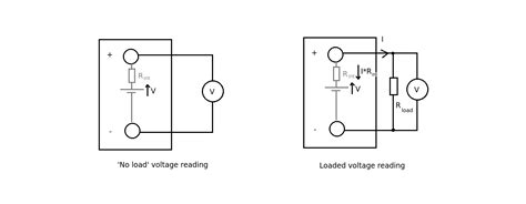 use a resistor to lower voltage voltage why does a voltmeter read lower across a load than across a supply electrical