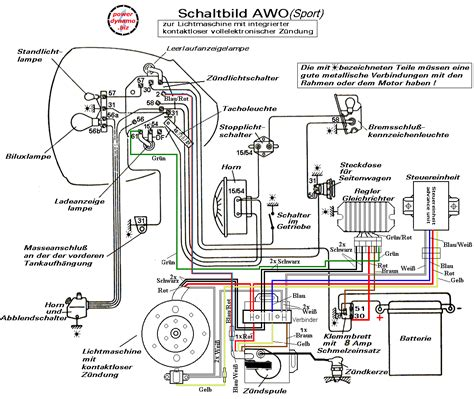 points ignition system diagram small engine magneto diagram elsavadorla