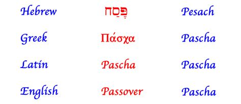 our passover has been sacrificed a guide through paschal mystery spirituality mystical theology in the missal books the last supper of our lord